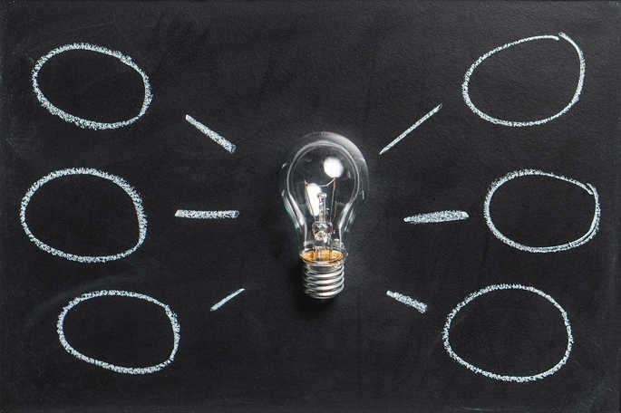 A questão principal é a raiz que irá sustentar todo o mapa mental