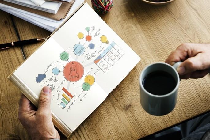 O uso de diagramas ajuda na memorização